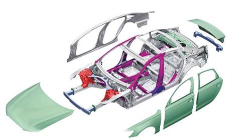 Vật liệu chế tạo khung xe ô tô