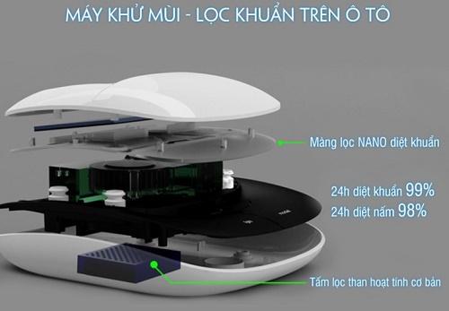 Máy khử ô tô năng lượng mặt trời