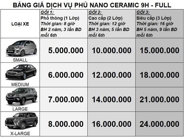 Giá phủ ceramic ô tô